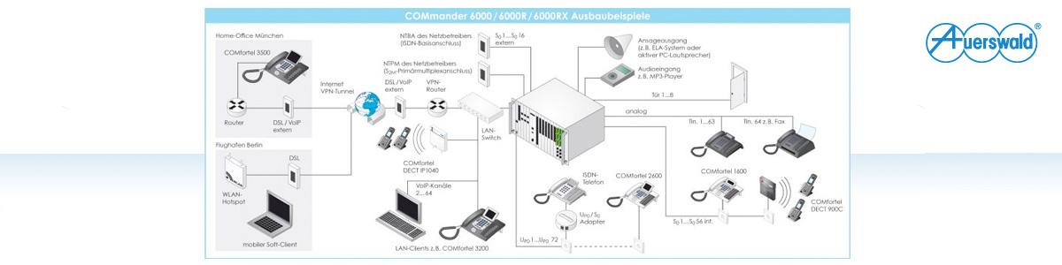 Auerswald Telefonanlagen - KraftCom: EDV / Elektro